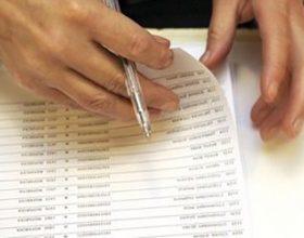 EK: Nije provjeravano ima li duplih birača